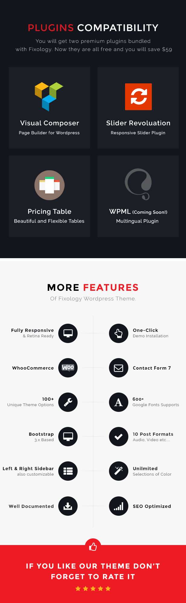 Fixology WordPress Theme